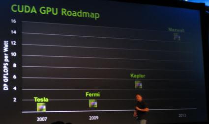 NVIDIA GPU Roadmap