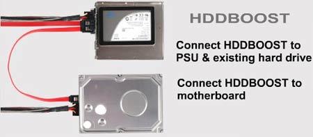 SilverStone HDDBoost
