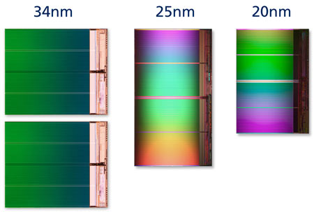 Intel, Micron Introduce 20nm 8GB MLC NAND Flash - Now