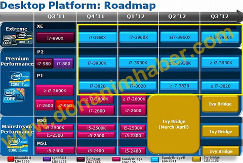 lga2011-roadmap.jpg