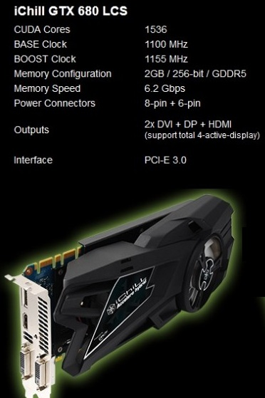 Inno3D iChill GeForce GTX 680