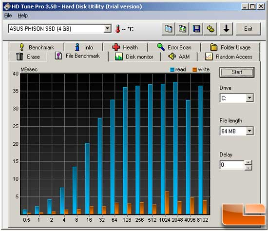 Stock SSD HD Tune 64MB File Results