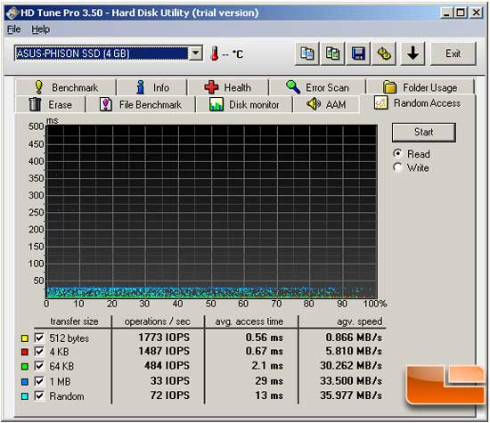 Stock SSD HD Tune Random Access Results