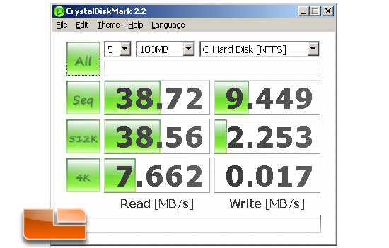 Stock SSD CrystalDiskMark 100MB Results