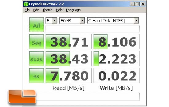 Stock SSD CrystalDiskMark 50MB Results
