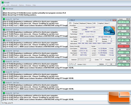 Intel Core i7 870 Processor Temperature at Load
