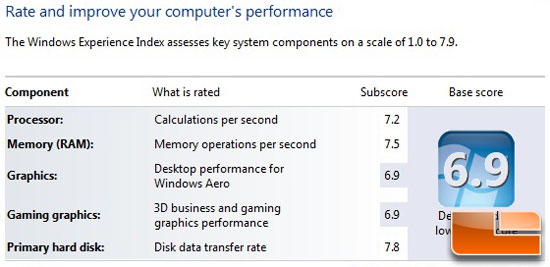 Windows 7 Performance Index