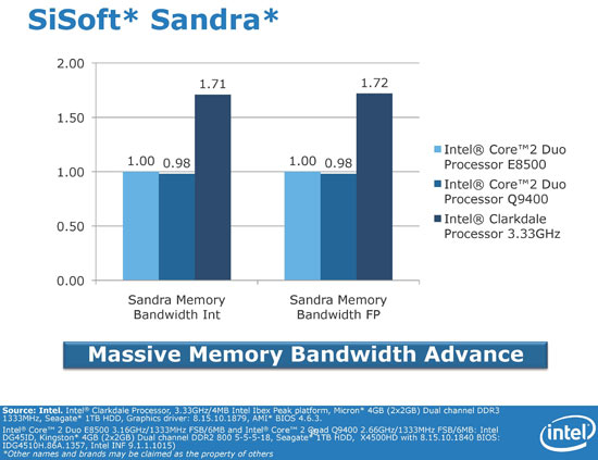 Intel Arrandale Core i3 Benchmark Performance Preview