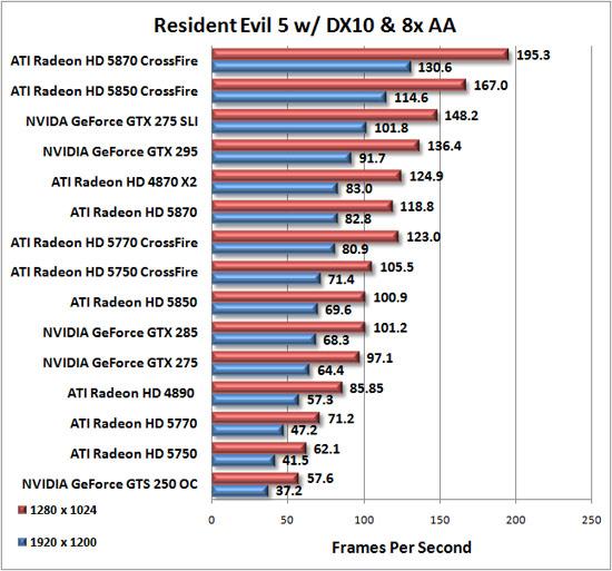Amd Radeon Hd 8200 R3 Series Driver Download