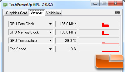EVGA GeForce GT 220 SSC GPU-Z 0.3.5 Temperatures