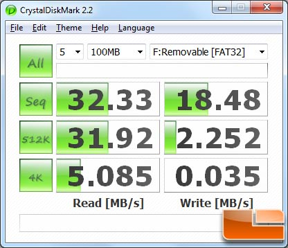 Kingston DataTraveler 200 32GB CrystalDiskMark Results
