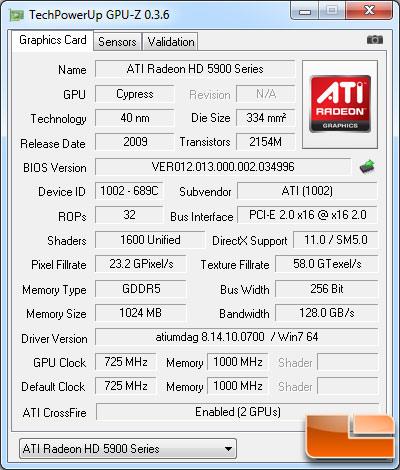 ATI Radeon HD 5970 Review