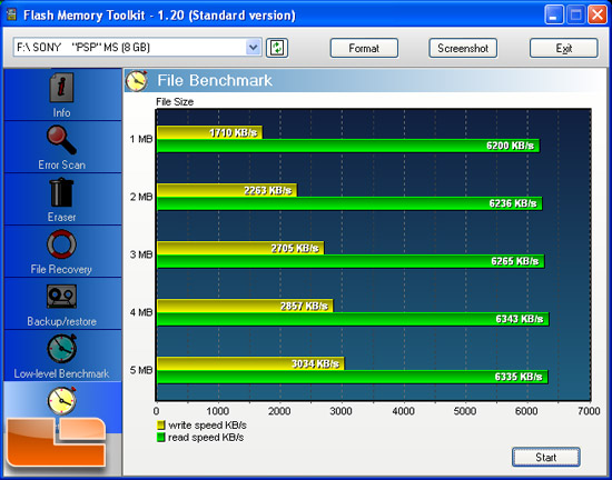 FlashMem Benchmark