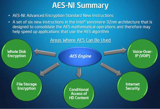 Intel® advanced encryption standard (intel® aes-ni) new.