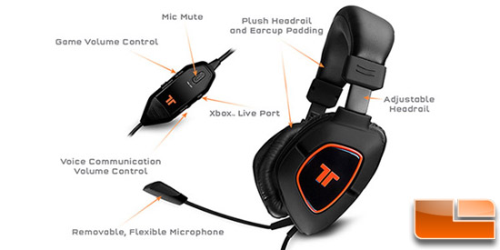 Tritton AX 180 Gaming Headset Features