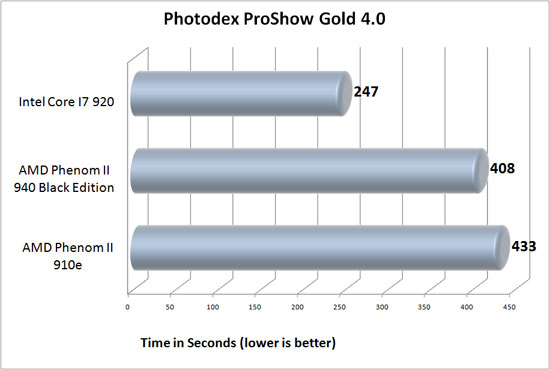 Photodex ProShow Gold