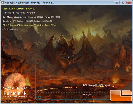 ATI Radeon HD 5450 512MB Load  Temperature