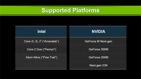 Optimus Supported Platforms