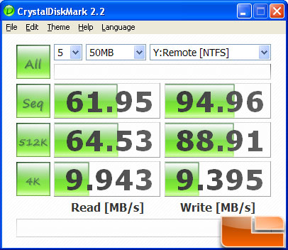 QNAP  TS-459 Pro Benchmark Speeds