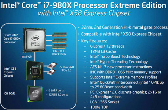 Intel Core i7 980X Extreme Edition Processor Specs