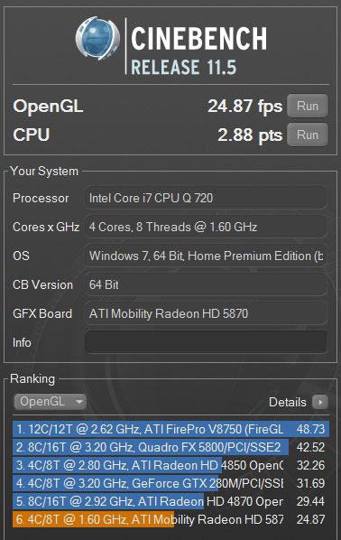 Cinebench 11.5 Results