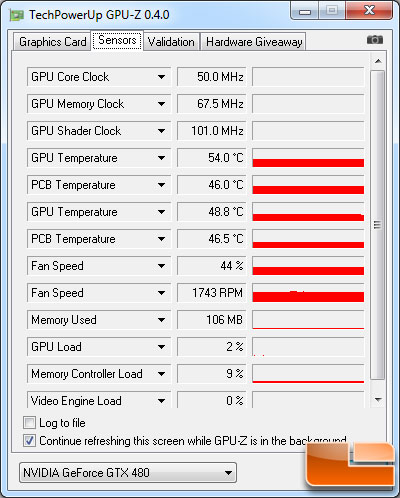 NVIDIA GeForce GTX 480 Video Card Idle Temperature Testing Results