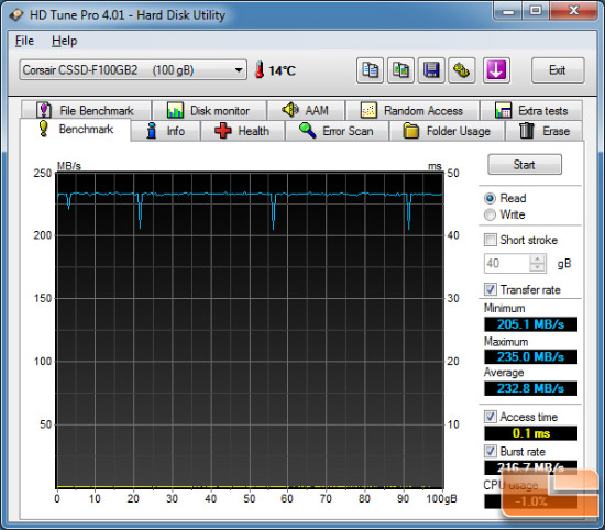 Corsair Force HDTUNE PRO READ