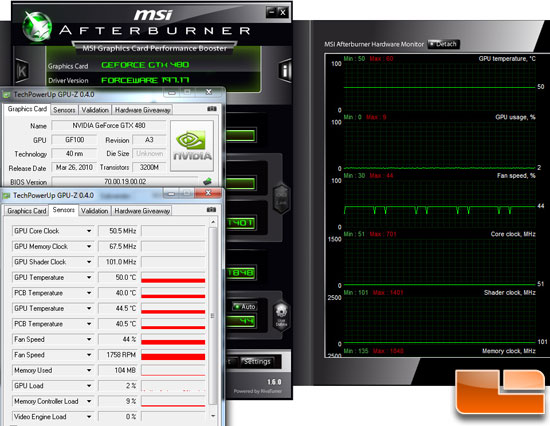 NVIDIA GeForce GTX 480 Video Card Idle Temperatures