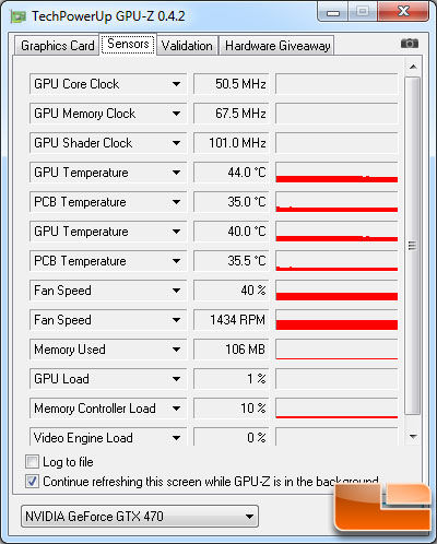NVIDIA GeForce GTX 470 Video Card Idle Temperature Testing Results