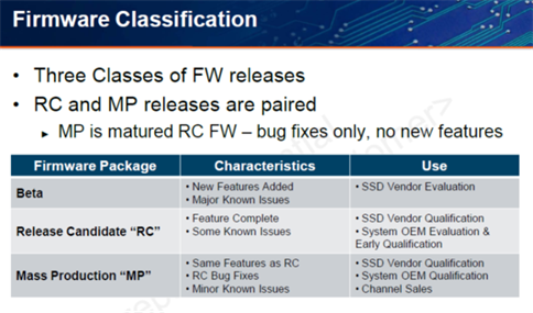 Sandforce Firmware Classification