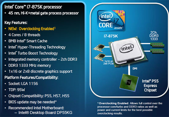 Intel Core i7-875K Retail Procesor
