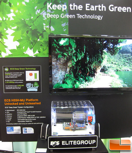 ECS Deep Green Technology
