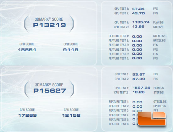 BIOSTAR TA890GXB HD V12 overclocking Results