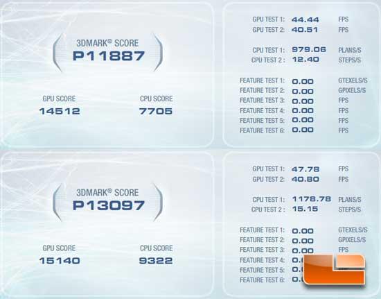 AMD Athlon II X3 445 Overclocked 3DMark Vantage Results
