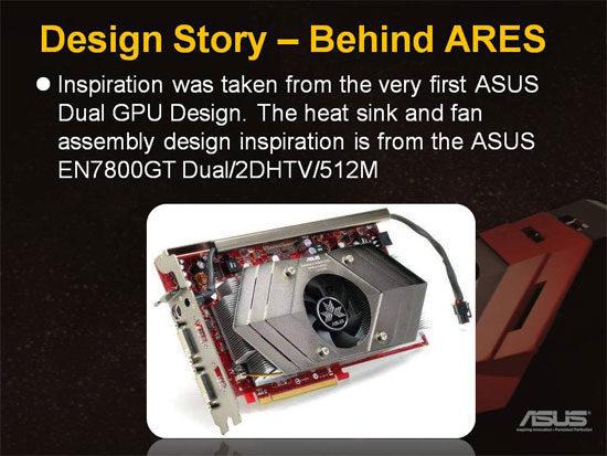 ASUS ARES 4GB Video Card History