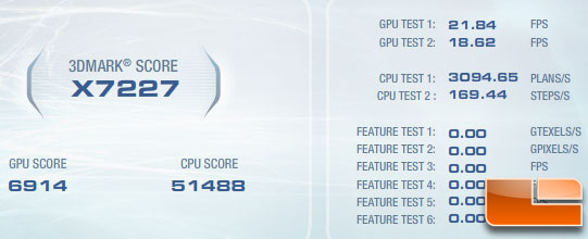 ASUS ENGTX460 TOP Video Card Overclocking