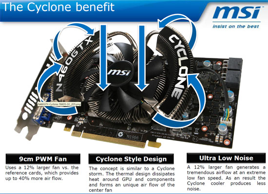 MSI GeForce GTX 460 Cyclone Video Card HSF