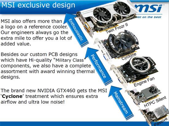 MSI N460GTX Cyclone 1GB GDDR5 OC