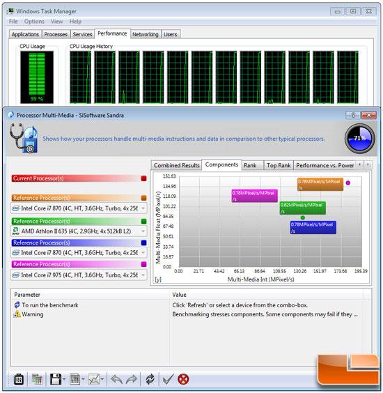SiSoftware Sandra 2010