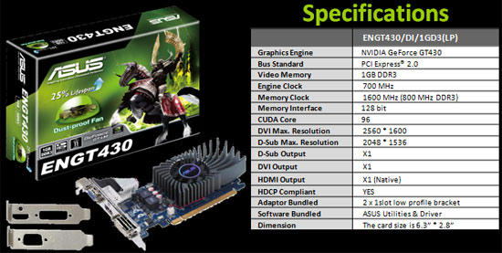 NVIDIA GeForce GTS 450 1GB Video Card GDDR5 Memory ICs