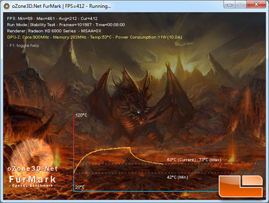 AMD Radeon HD 6870 Video Card Load Temp
