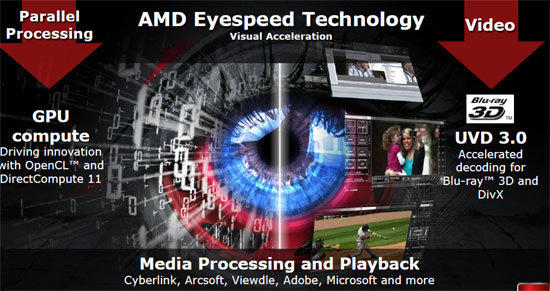 AMD Radeon HD 6800 Eyespeed