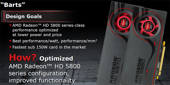 AMD Radeon 6800 Series Video Cards