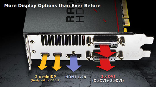 AMD Radeon HD 6800 Display Options