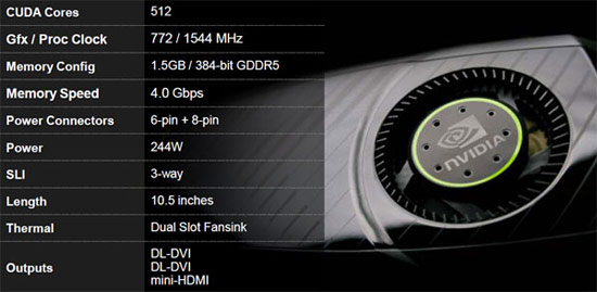 GeForce GTX 580 Video Card Features