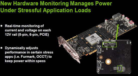 GeForce GTX 580 Video Card Hardware Monitor