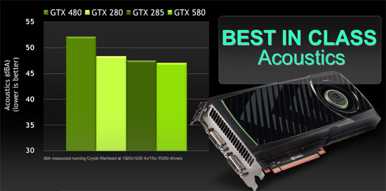 NVIDIA GeForce GTX 580 Video Card Vapor Chamber Cooling
