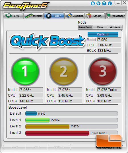 GIGABYTE Easytune 6 Overclocking Software