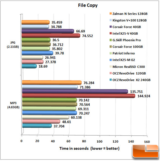 ZALMAN N SERIES FILECOPY CHART