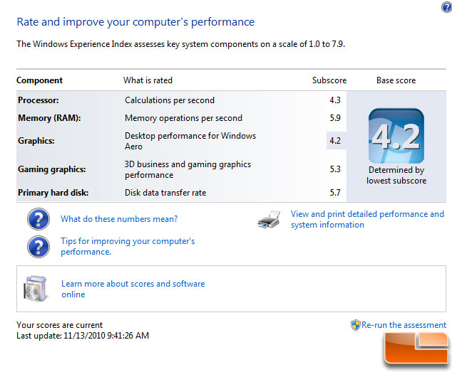Acer Aspire 1551 Windows Performance Index